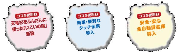 中野町支店ここが便利①天竜杉をふんだんに使った「いこいの場」新設ここが便利②簡単・便利なタッチ伝票導入ここが便利③安全・安心全自動貸金庫導入