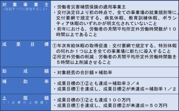 図1.pngのサムネイル画像のサムネイル画像