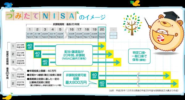 nisa_part_001.png