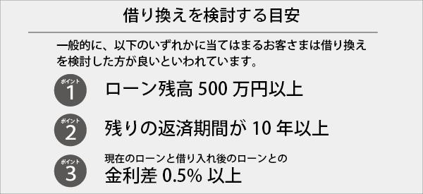 homeloan_karikaemeyasu_191001.png