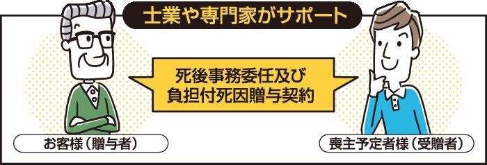 kizuna_001_2101.png